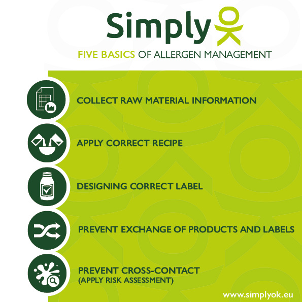 SimplyOK basics allergen management